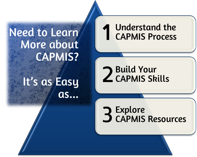 CAPMIS Training Homepage